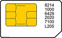 Come trovare il codice ICCID della SIM Card